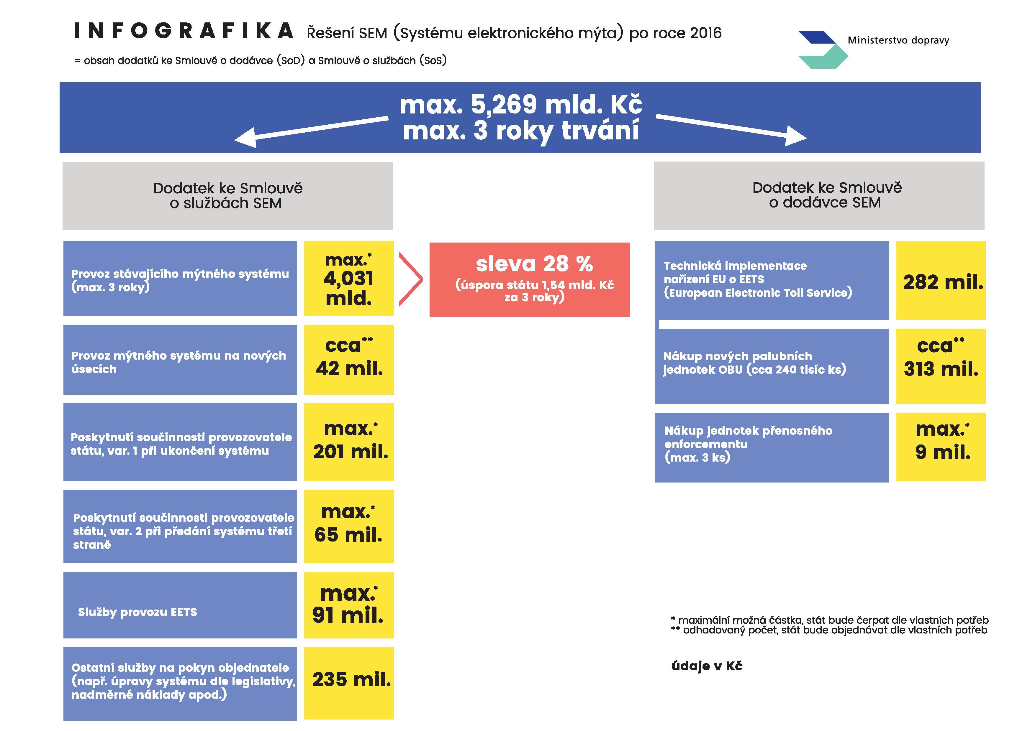 infografikaMDpage001.jpg