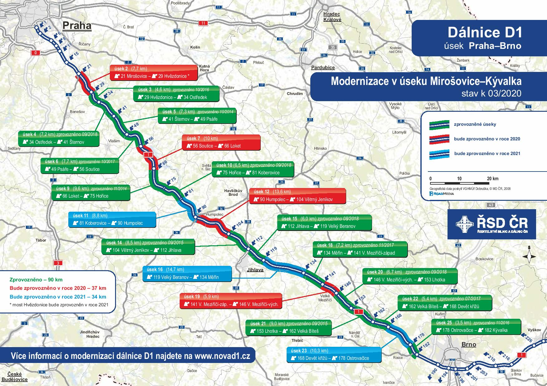 Machines are returning to the Brno motorway, 127 km of D1 will be completed by the end of this year
